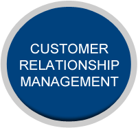 Marc Mintz - Customer Relationship Management